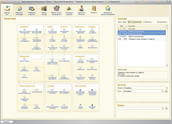 Обновление унф 1с переход на новые версии программ 1с